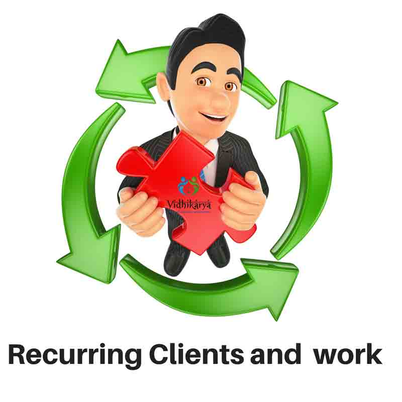 Recurring Clients and work